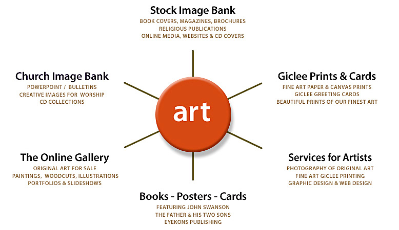 The 6 Divisions of Eyekons illustrates the multi-leveled business structure of Eyekons and the multiple markets we offer our customers through our website. Art is sold to our diverse customer base through our 6 divisions. Eyekons Stock Image Bank - Religious stock images for graphic designers and publishers. Eyekons Church Image Bank - Christian art for worship, evangelism and education. Eyekons Online Gallery - Original art for contemporary collectors. Eyekons Giclee Print Collection - Fine art giclee prints and greeting cards for art buyers. Eyekons Books - Art books, posters and cards featuring Eyekons artists. Eyekons Services for Artists - Photography, giclee prints, graphic design and web design to meet the needs of the artist.